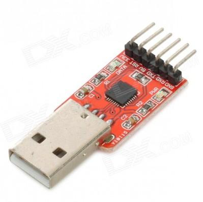 serialcontroller